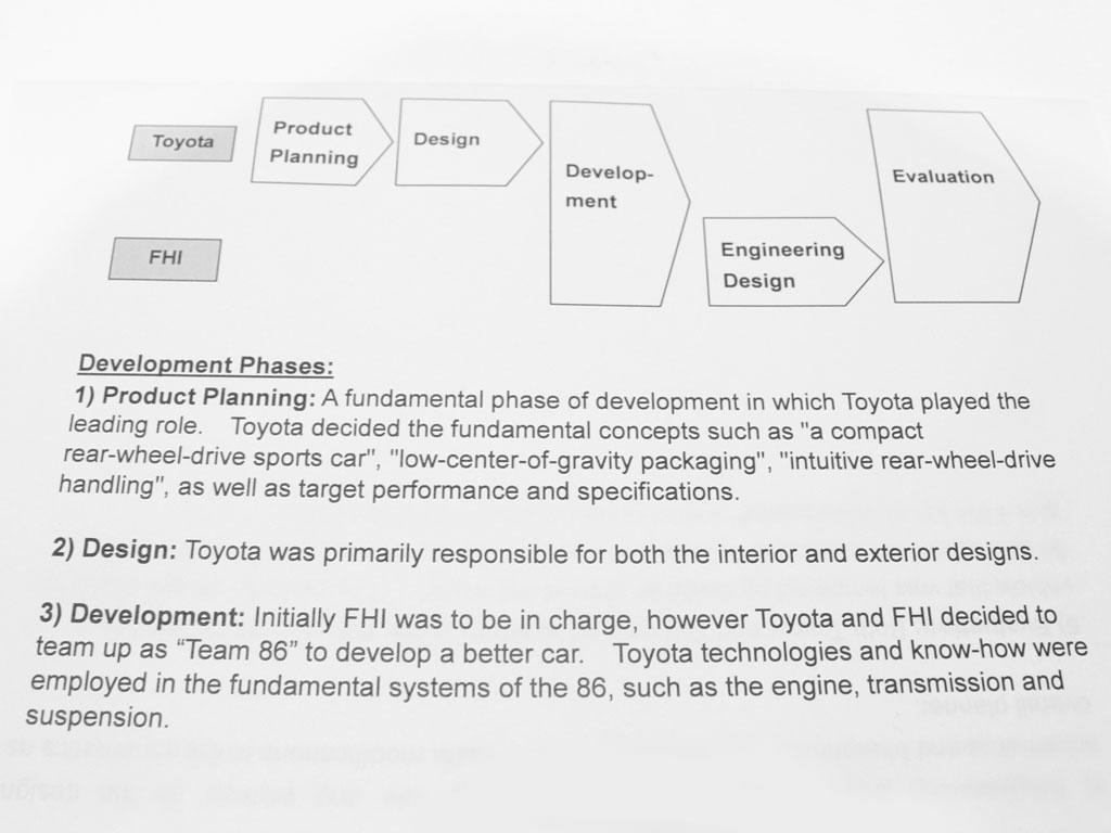 Gt 86 Vs Brz Who Owns The Toyobaru Pistonheads Subaru Engines Boxer 4wd Diagram Toyotas Explanation Of Development