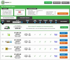 Go Compare now includes telematics policies