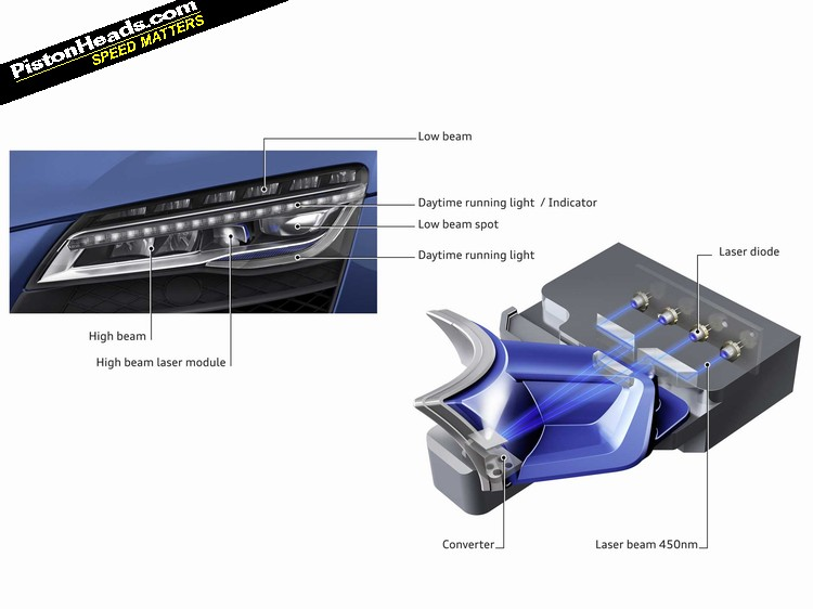 Re New Audi R8 First Look Page 1 General Gassing