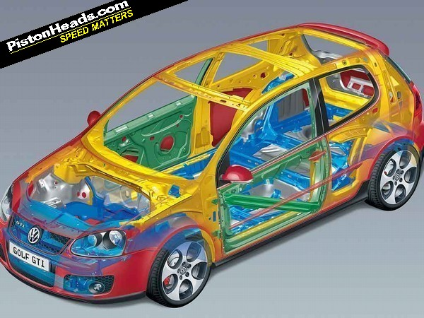Golf GTI (Mk5) Buying Guide: Rolling Chassis | PistonHeads