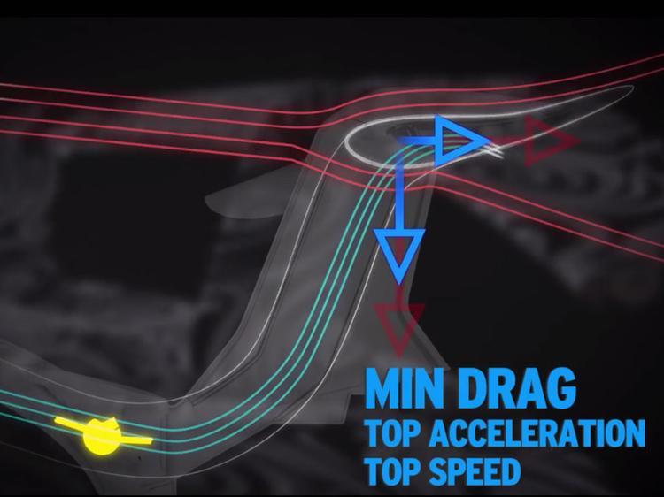 Lamborghini Huracan Performante At The Ring Pistonheads